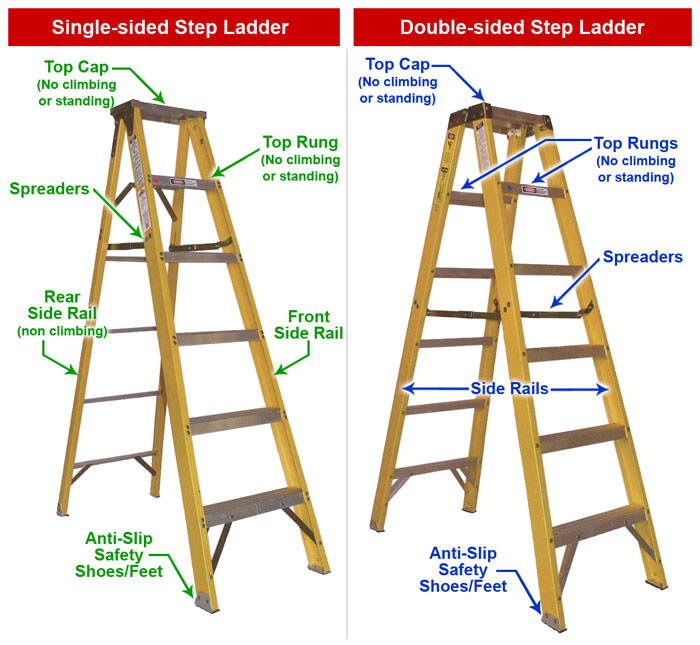 Strange Parts Of A Step Ladder Sunset Ladder Scaffold Blog Alphanode Cool Chair Designs And Ideas Alphanodeonline