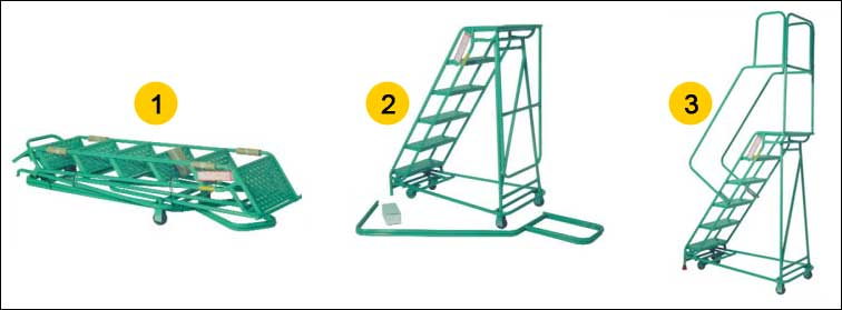 Folding Rolastair Rolling Warehouse Ladder