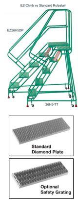 EZ-Climb Rolastair Rolling Warehouse Ladder with 45 Degree Angle Forward Descent